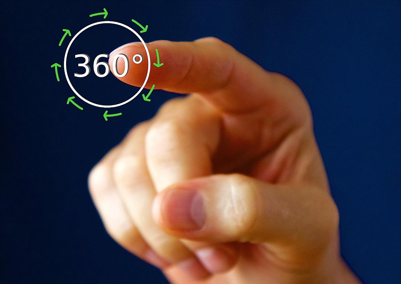 360 Grad Hand