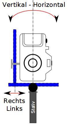 pano-einstellung-rechts-links