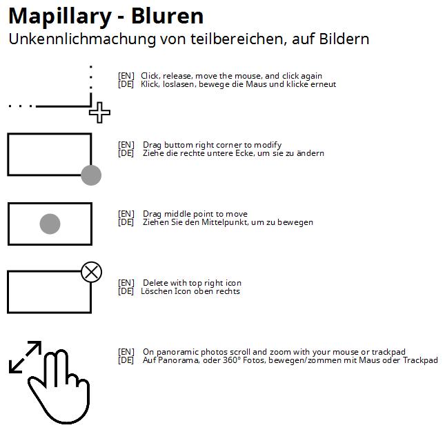 Mapillary Bluren im Editor