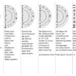 Camera Einstellrad Programmerklärung