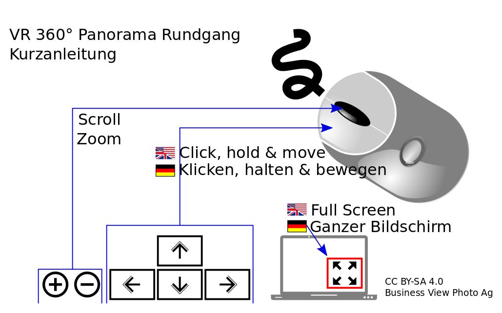VR 360° Panoramarundgang - Kurzanleitung für Mousebedienung