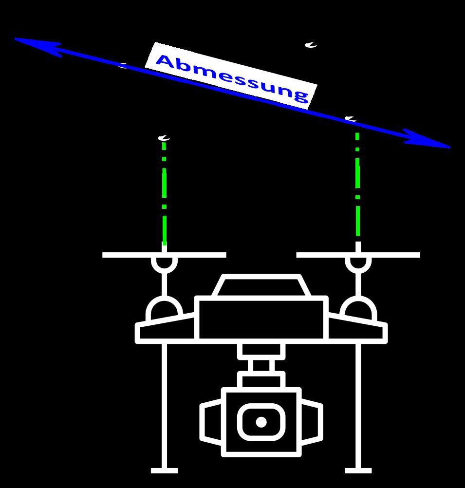 Abmessung UAV